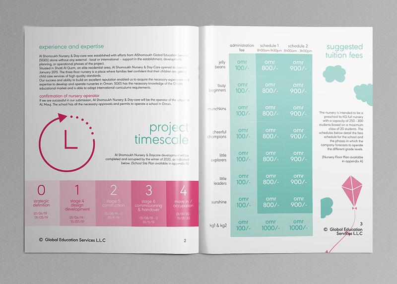 school print design